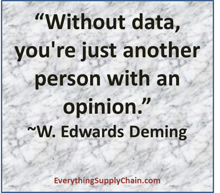 Analytics And Big Data Quotes Supply Chain Today
