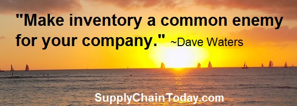 Supply Chain Inventory Optimization